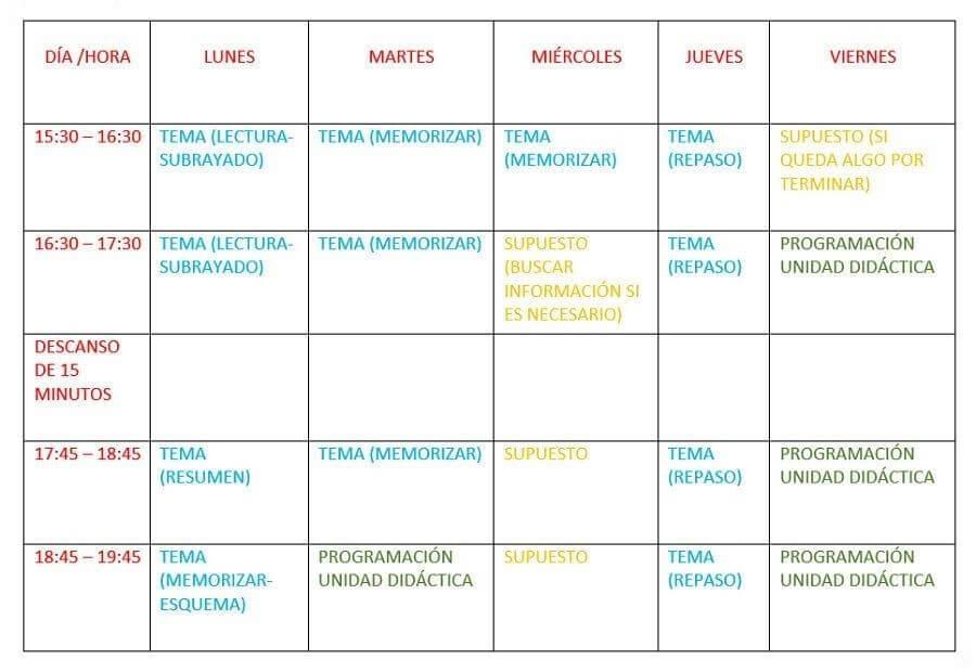 Ejemplo De Planning Para La Oposicion